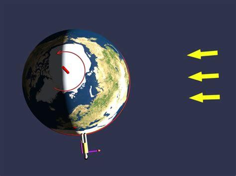 circolo d illuminazione un orologio equatoriale