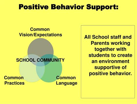 Positive Behaviour ppt positive behavior intervention and support at emory