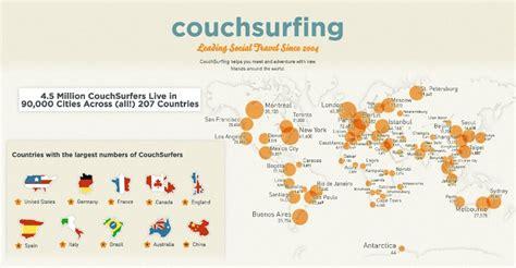 couch surf website viaggiare sul divano il fenomeno del couchsurfing