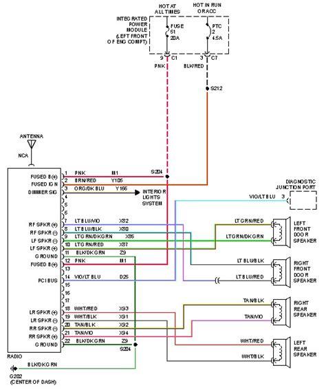 dodge ram  wiring diagram  colour codes
