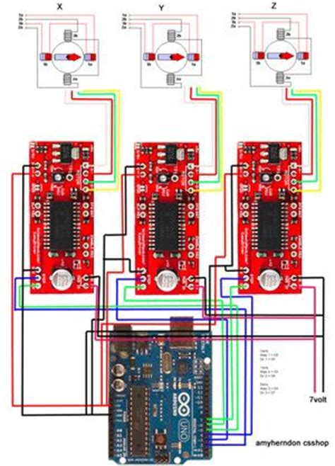 Designed Kitchen Appliances 34 best cnc images on pinterest cnc projects cnc router