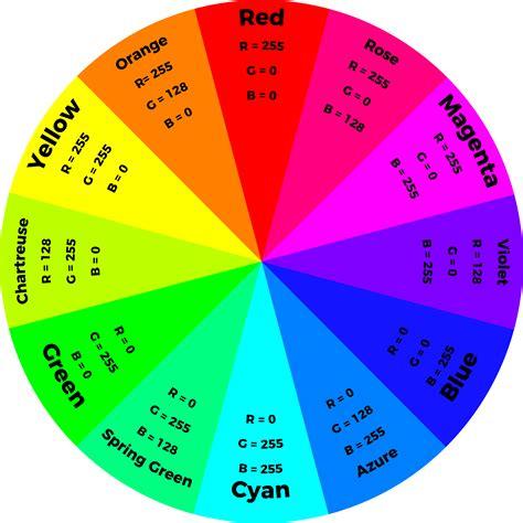 color wheel rgb 88 rgb color wheel chart set of color wheel 12 rgb on