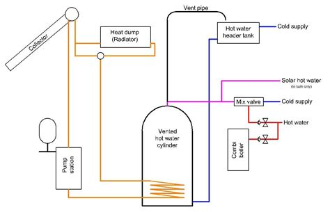 solar water heater circuit diagram a solar water heater