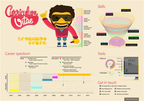 Best Resume Github by 50 Awesome Resume Designs That Will Bag The Job Hongkiat