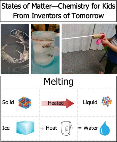 pieces of matter states of matter chemistry for inventors of tomorrow