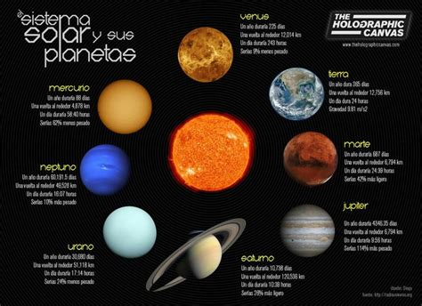 imagenes asombrosas de los planetas sobre nombres de los planetas del sistema solar
