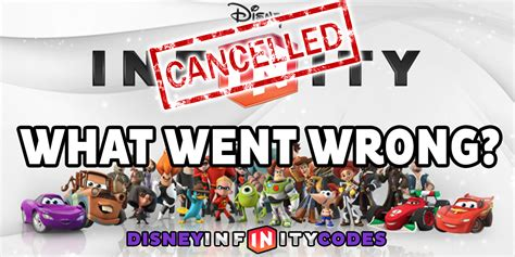 disney infinity code disney infinity cancelled what went wrong disney
