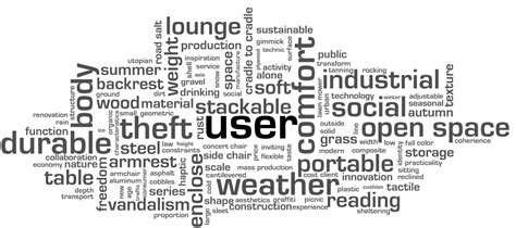 couch words a word cloud for furniture design dyrkjaer