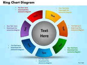 template chart powerpoint 6 best images of free powerpoint circle diagram template