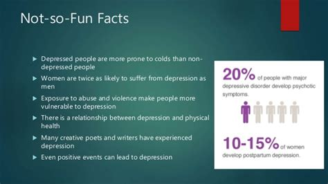 7 Things About Postpartum Depression You Must by Depression Powerpoint