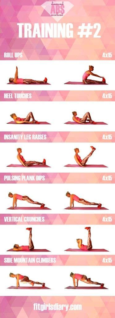 best ab exercise 17 best ideas about abs on fit 2
