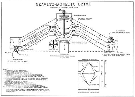 Nikola Tesla Schematics Nikola Tesla Schematics Get Free Image About Wiring Diagram