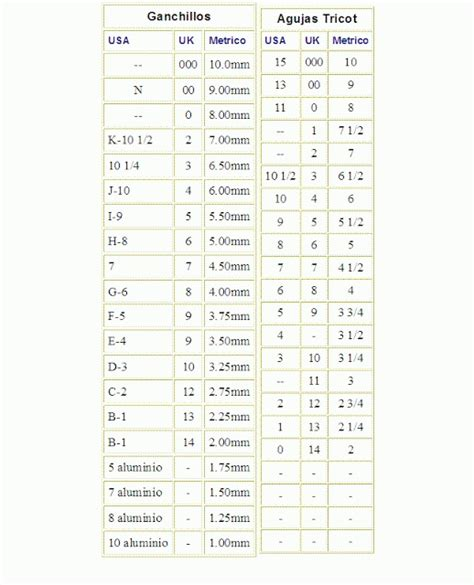 knitting needle conversion imperial to metric handy conversion chart for knitting needles and crochet