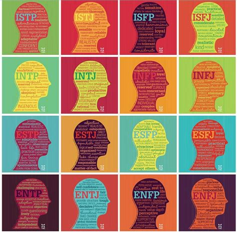 image gallery myers briggs test