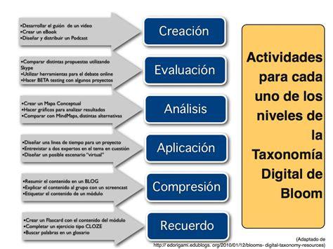 preguntas ingles traductor bloque 2 comprender taxonom 205 a de bloom recursos app