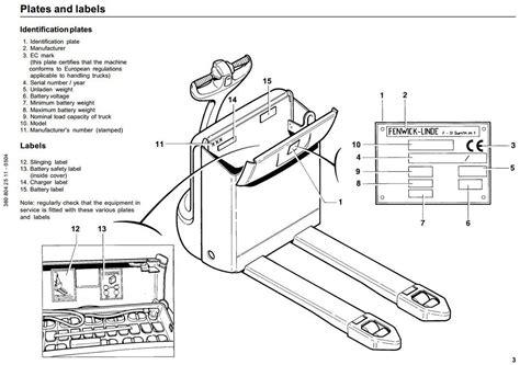 pallet parts diagram yale pallet wiring diagram wiring diagram