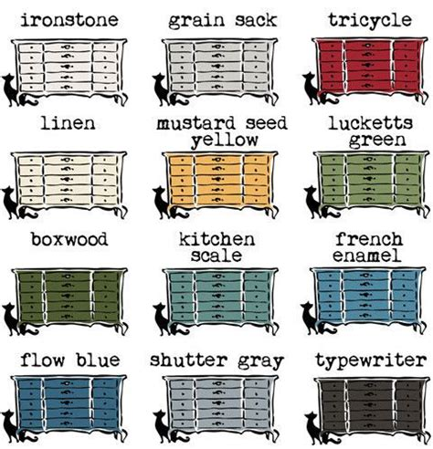 miss mustard seed milk paint furniture paint color chart
