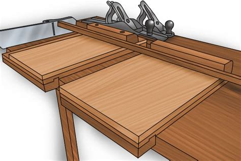 bench hook uses why should you saw across the grain when using a bench hook