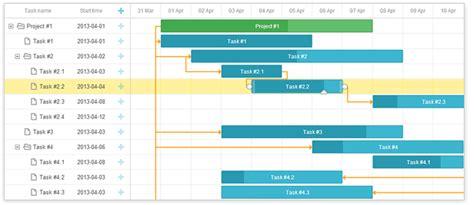javascript project layout dhtmlxgantt 2 0 发布 可交互的 javascript gantt chart open资讯