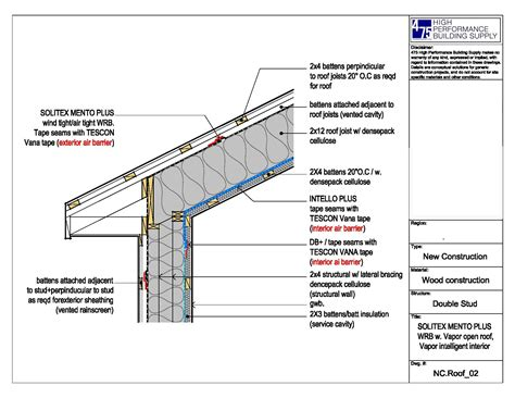 timber purlin size for metal roof roof span as can be seen the span of the rafter in the