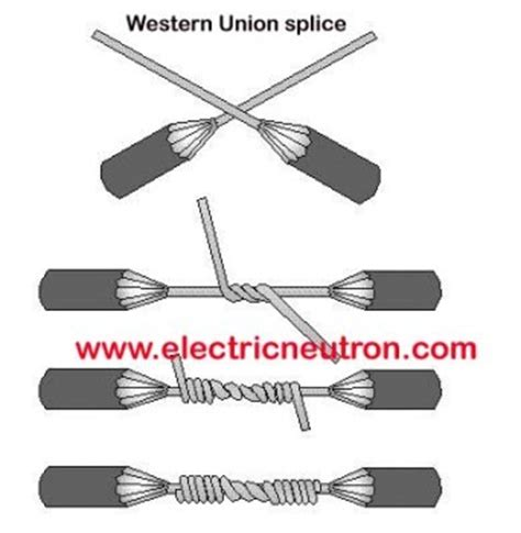 types of splice conductor splices electrical engineering centre