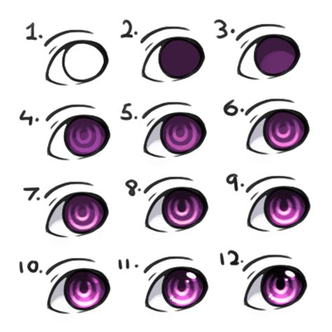 eye tutorial by why so cirrus on deviantart