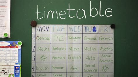 ab wann englisch schulbildung ab wann fremdsprachenunterricht sinnvoll ist