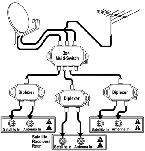 cat 6 wiring diagram for wall plates with images sh3 me