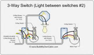 Remote Control Lamp Dimmer by Electrical Help Pretty Please Avs Forum Home Theater