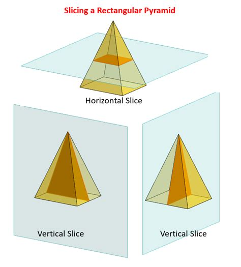 rectangular pyramid cross section slicing 3 d shapes solutions exles videos