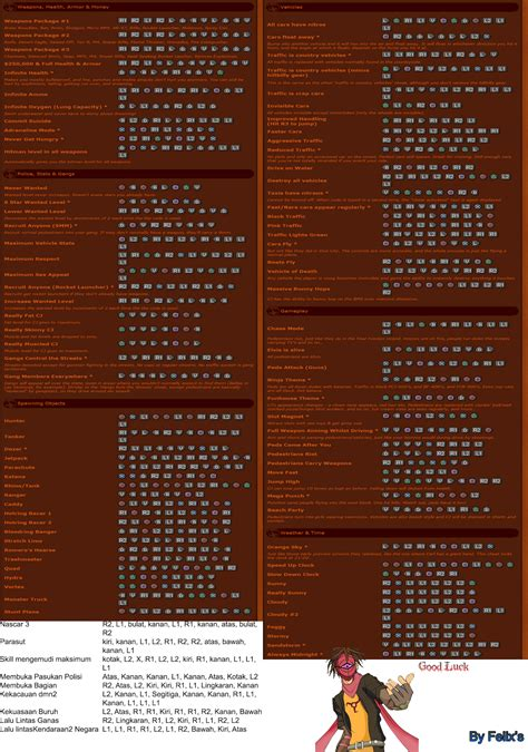 gta san andreas ps2 cheat codes all categories backupbeijing