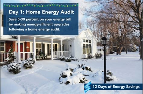 energy analysis and audit american home design in saving energy a new year s resolution with global