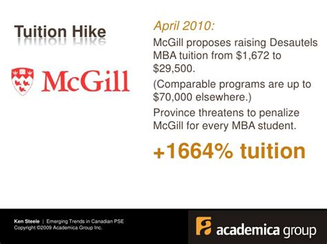 Mcgill Mba Tuition by Societal Bias Against College