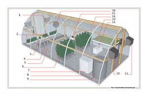 green house plans designs transmedia the green house effect simon staffans