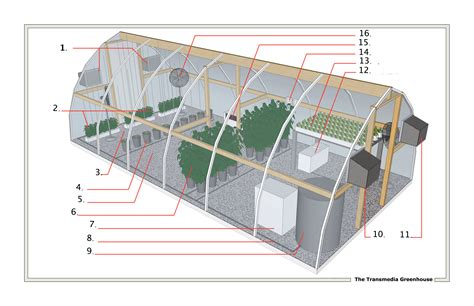 green floor plans transmedia the green house effect simon staffans evolving media