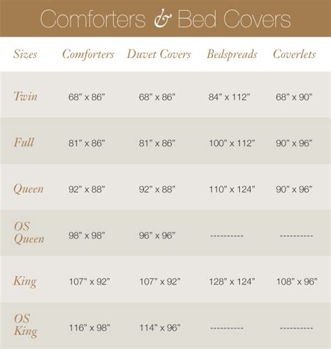 comfort size bed linen amusing bed sheet sizes chart bed sheet sizes