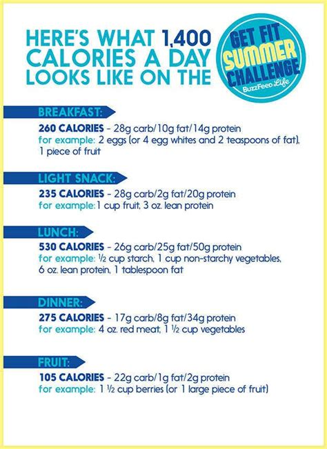best beachbody workout to lose weight best 25 1400 calorie meal plan ideas on 1500