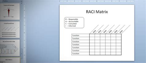Raci Matrix In Powerpoint 2010 Using Tables Shapes Pc Refresh Project Plan Template