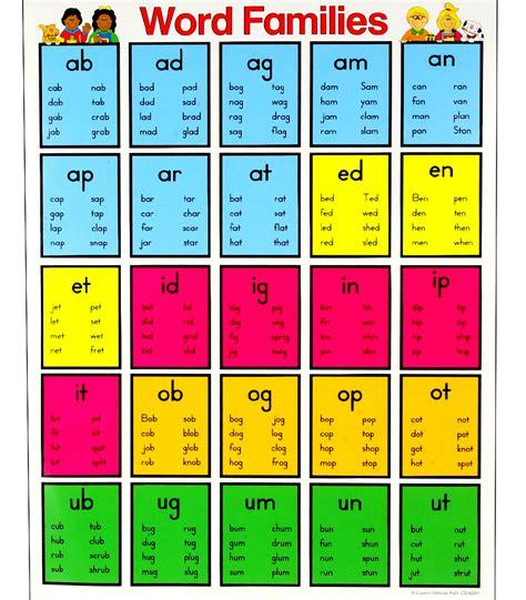 word families chart grade 3 8 carson dellosa publishing