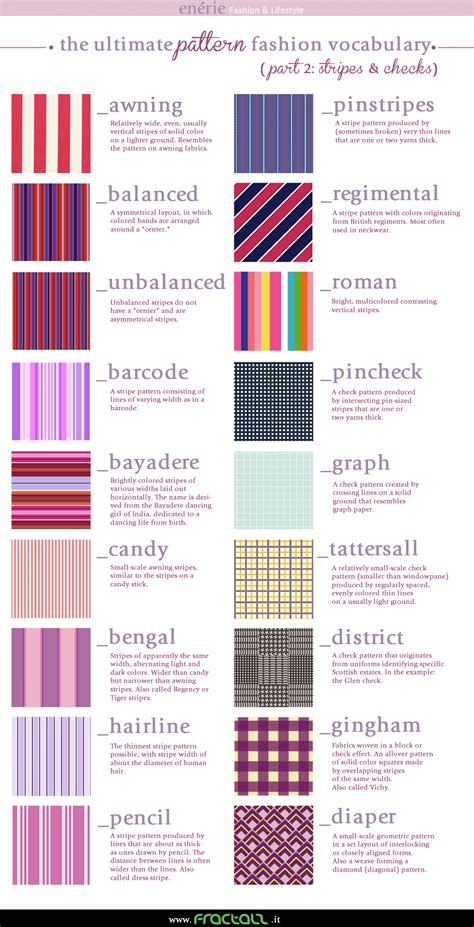 pattern type name the ultimate pattern fashion vocabulary parte seconda