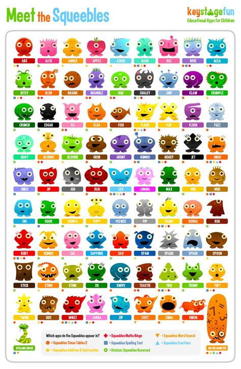 printable a4 poster an a4 printable poster of all the squeebles that feature