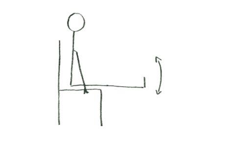 exercice au bureau quelques liens utiles
