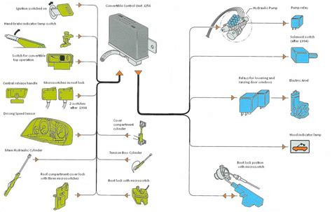 1998 new beetle wiring diagram 2000 volkswagen beetle