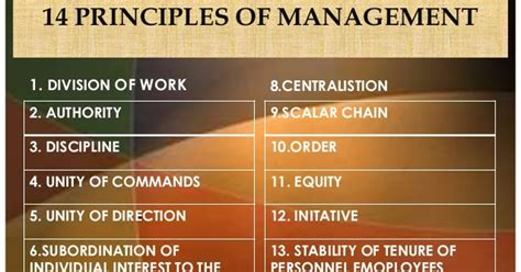 Mba Calculate Percent Of Repeat Business Principle by Mba Resources And Advice Fayol S 14 Principles Of Management
