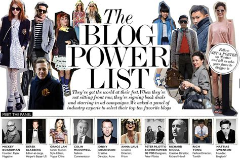 Best Of The Best Fashion Blogs by Fashion The New Era Of Influencers The Rabbit