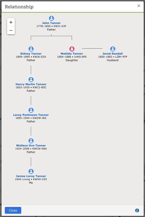 Family Tree Search Rejoice And Be Exceeding Glad How Am I Related Expands On The Familysearch Family