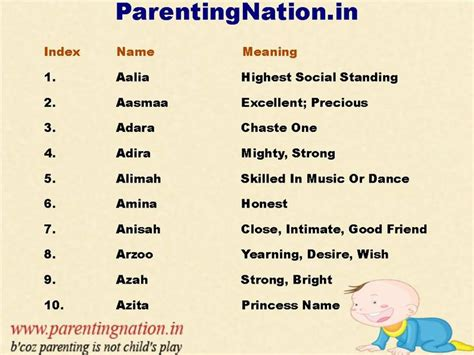 this slide contains muslim baby girl names list of