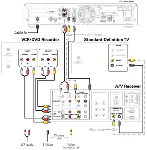wiring diagram for usb audio choice image wiring diagram