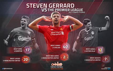 steven gerrard football statistics form guide stats show man utd thorn in liverpool legend steven