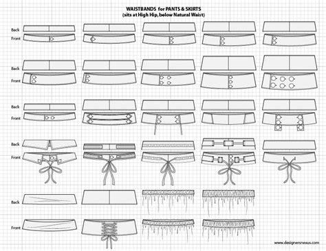 using adobe illustrator for flat pattern drafting adobe illustrator flat fashion sketch templates my